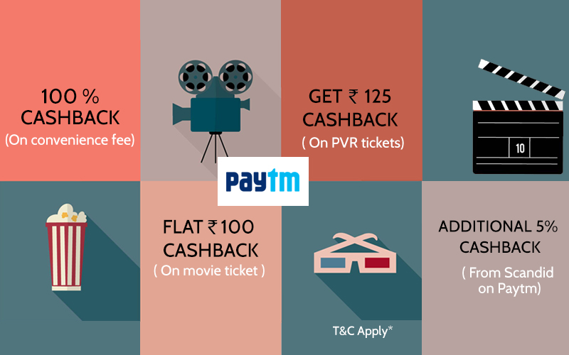 cash back on movie ticket